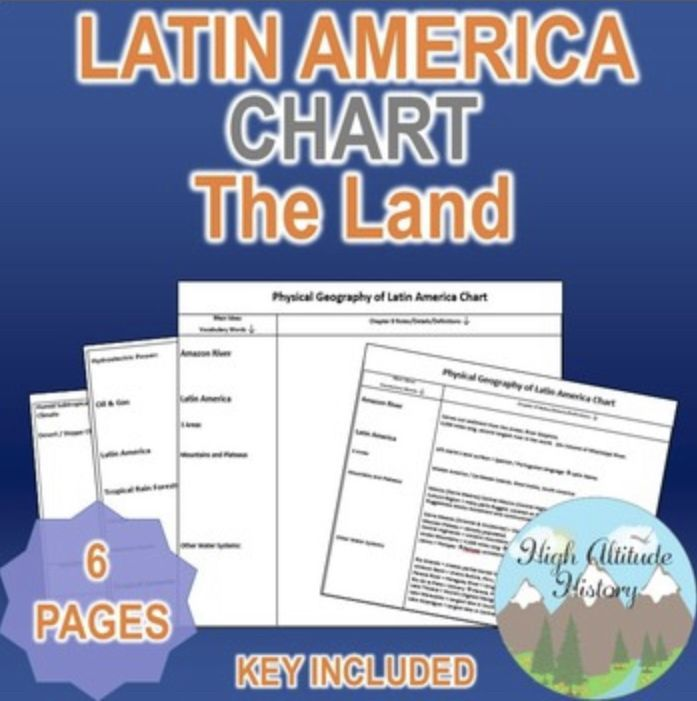 Latin America The Land Physical Geography Chart Physical