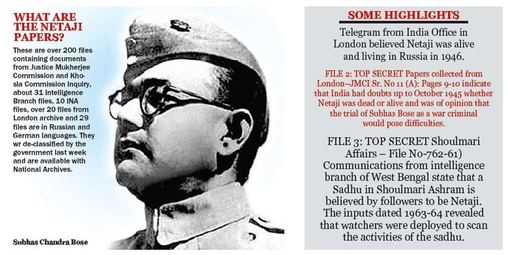It was Soviet dictator who facilitated Netaji's relationship with the Germans and the Japanese in the early years of World War ..