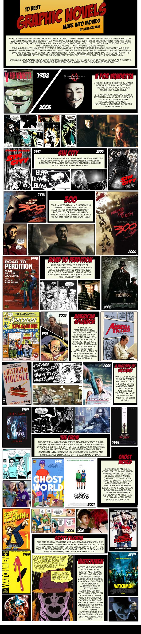 Infographic - 10 Best Graphic Novels made into movies by Neha Kalvani, via Behance
