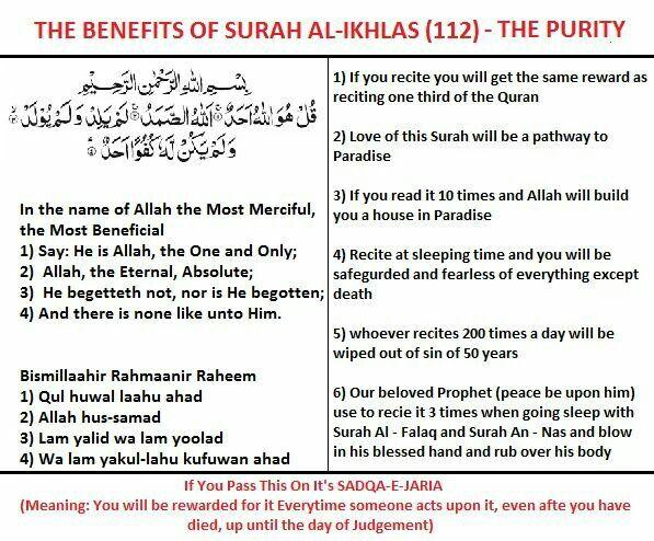 Surah Al-Ikhlas & Its Benefits