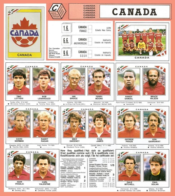 Canada team stickers for the 1986 World Cup Finals.