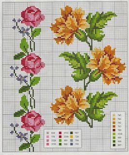 Artes e bordados da Sol: Gráficos de Rosas