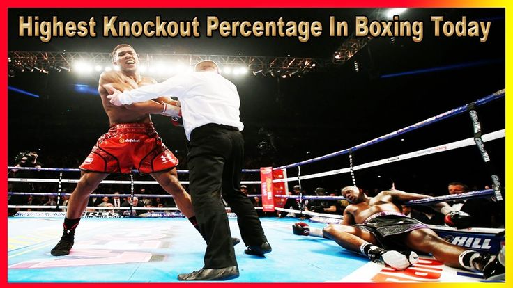 Highest Knockout Percentage In Boxing Today