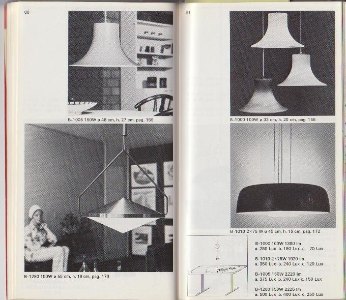 RAAK Lichttechnisch rekenboek behorend bij de grote raak-catalogus 8.
