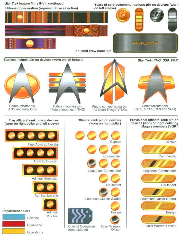 Star Trek Next Generation insignias