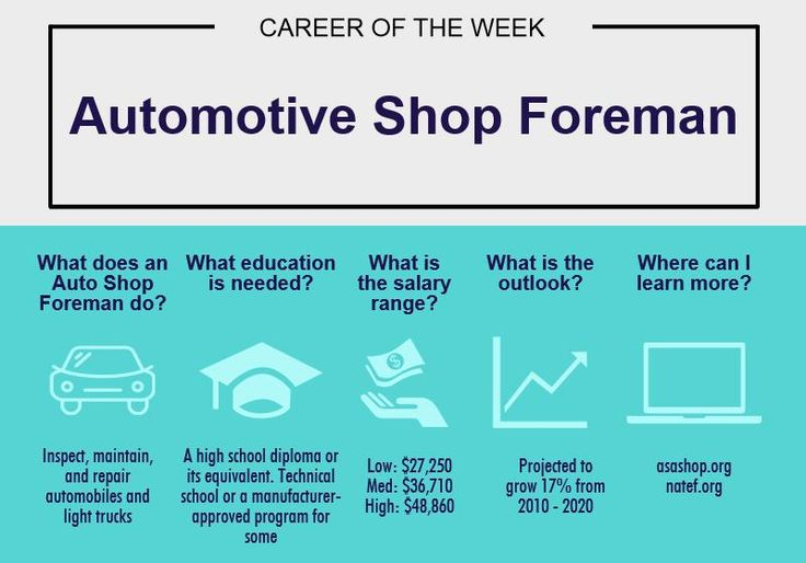 Career Exploration Image By Jist Career Solutions Career Exploration Automotive Shops College Majors