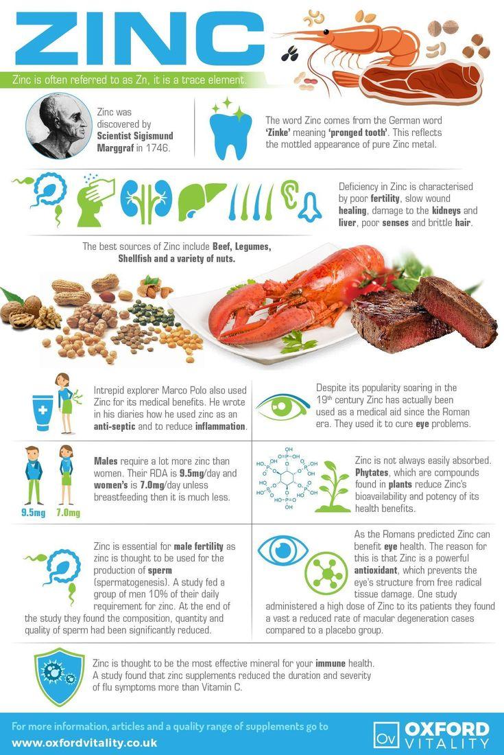 Zinc, Zinc Supplements, Zinc Tablets, Zinc, Health Benefits of Zinc. #supplements
