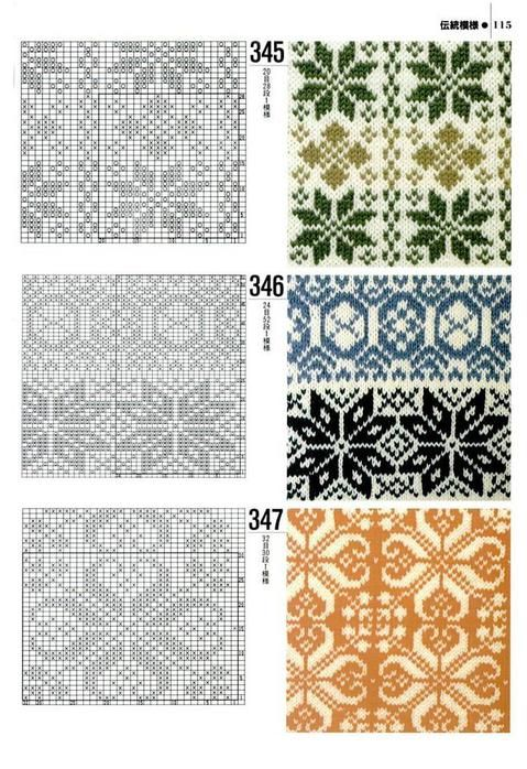 Norwegian patterns (schemes)