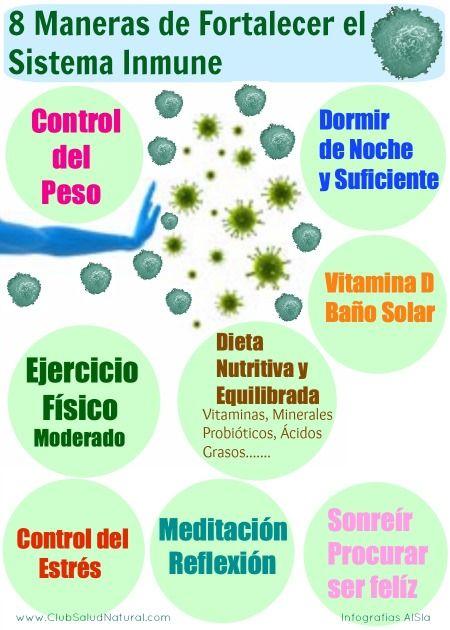 8 Maneras de Fortalecer el Sistema Inmune - Club Salud Natural