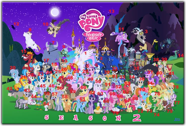 Can you name the characters of My Little Pony: Friendship is Magic Season 2? Quiz by x22Vanilla22x - Sporcle Games & Trivia