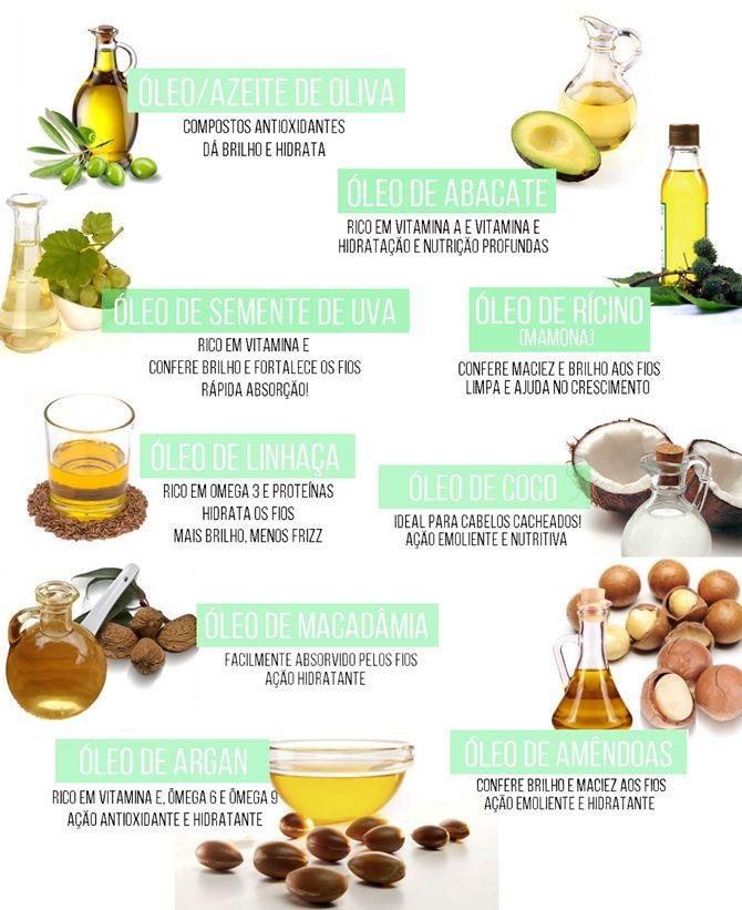 Umectação capilar com óleos vegetais                                                                                                                                                                                 Mais