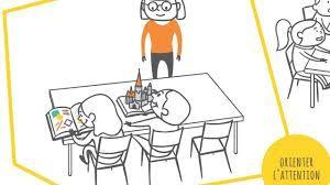 Comment renforcer l'attention des élèves ? - Publications pédagogiques - Les sites web conseillés par Instit.info