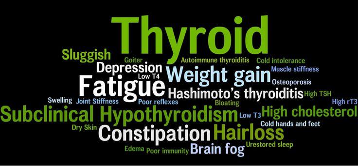 Symptoms Of Hyperthyroid Issues in Males - https://plus.google.com/100296281252347913937/posts/fPGwuXw83DA