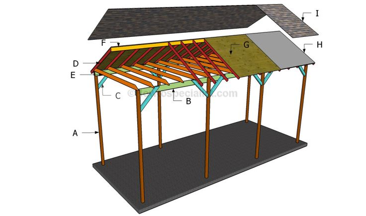 Building a wooden carport. Good instructions, supplies list, etc.