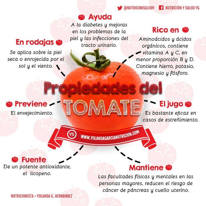 Propiedades del tomate - 15 motivos para consumir más tomate #salud #nutrición