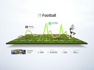 Nike+ Sport Breakdown - Josh Rhode