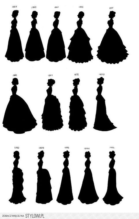 dress fashions from 1857 - 1902