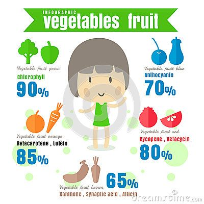 Infographic benefit Vegetable fruit Health and Wellness . concep Vector Illustration