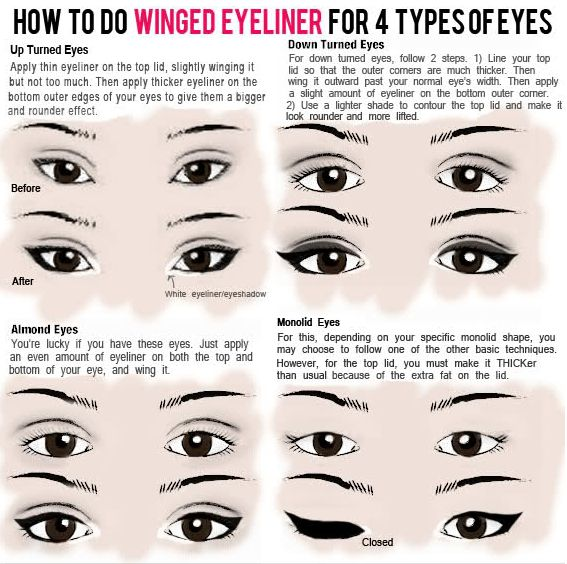 17 best eye shapes images on pinterest hair make up eye shapes apply winged eyeliner that works for your eye shape ccuart Images