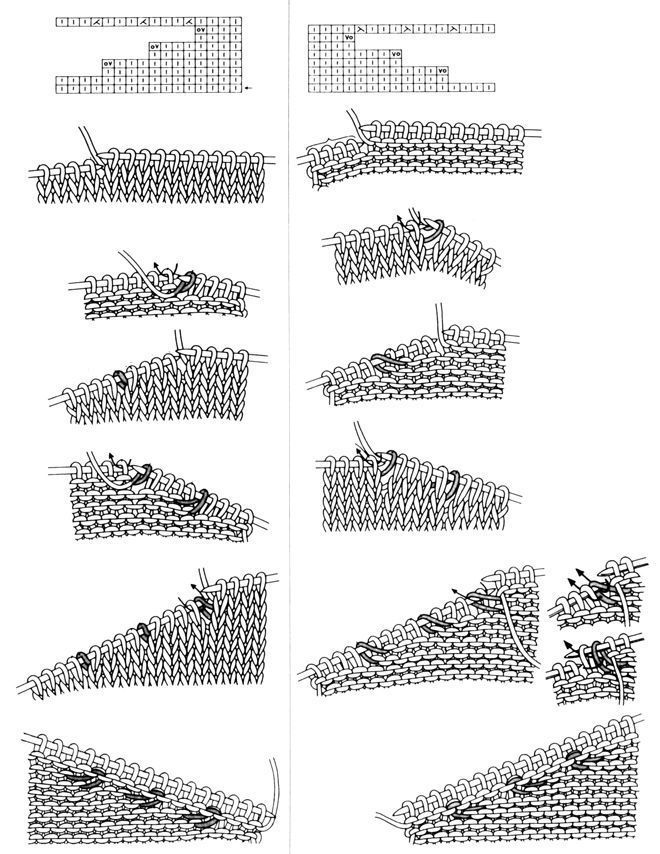 Verkürzte Reihen – Technik für rechte und linke Stiche mit Bildern