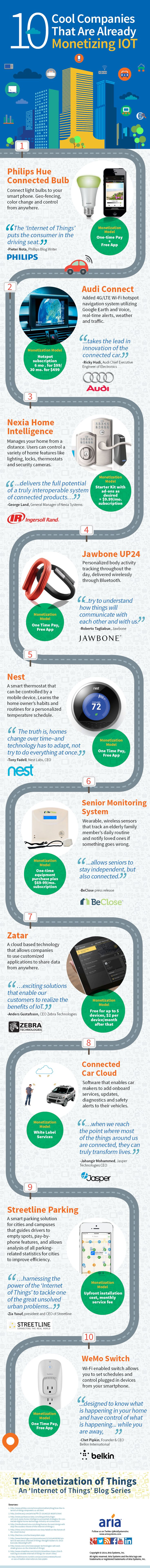 10 Cool Companies That Are Already Monetizing IOT [Infographic]