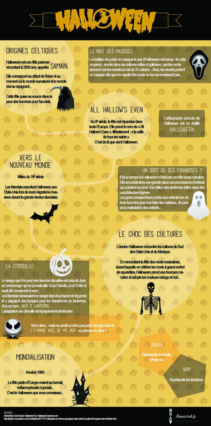 #Infographie #Halloween : les origines... #HappyHalloween