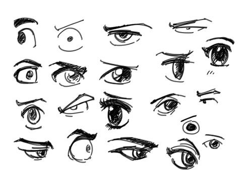 How To Draw An Eye Male Female Easy Step By
