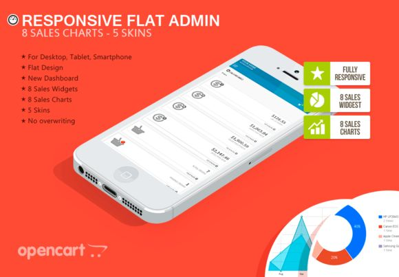 Responsive Flat Admin by ThemeBooster.com on Creative Market