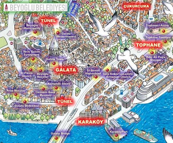 Galata & Tophane, Istanbul