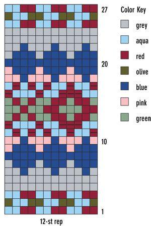 Mendocino график