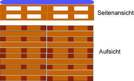 25 beste idee n over selber bauen doppelbett op pinterest bett aus europaletten shabby chic. Black Bedroom Furniture Sets. Home Design Ideas