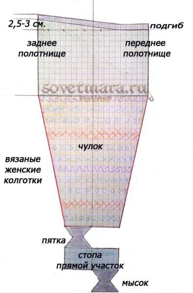 svyazat' kolgotki. Схема вязания женских колготок с орнаментом