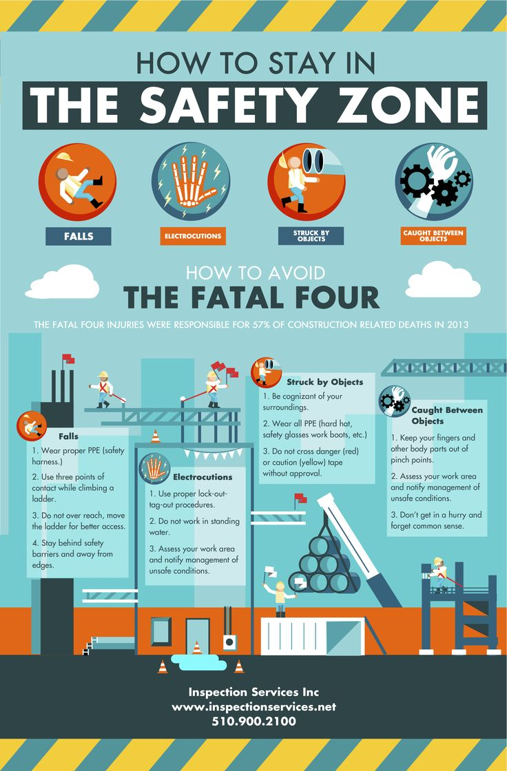 office construction safety poster - Google Search