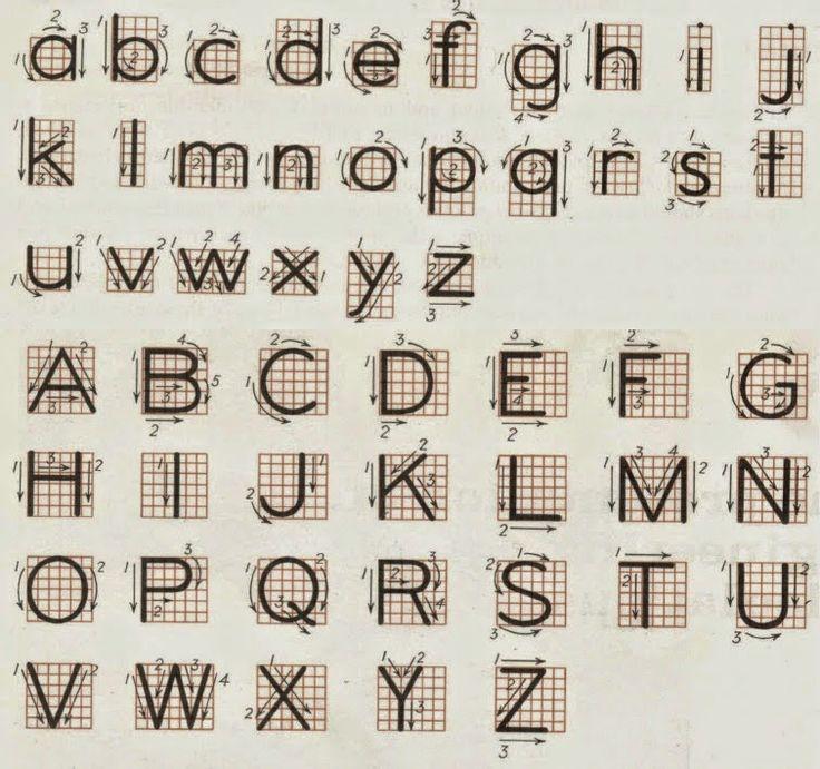 CALIGRAFÍA TÉCNICA Letras minúsculas, Tipos de letras