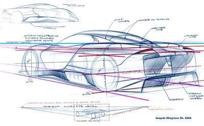 Car sketch tutorial 3/4 rear view