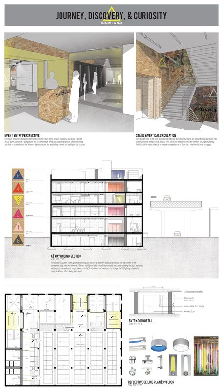 thesis interior design project Thesis interior designhow to select dissertation topic or thesis statement youtube semi truck interior concepts final project eidson design mood ideas board for a.