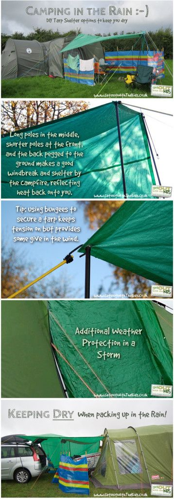 How to keep the rain off using a camping tarp kit