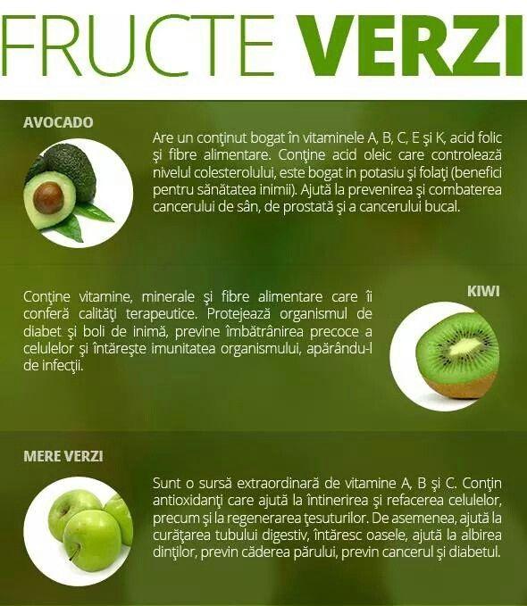rețete de alimentare în varicoză)