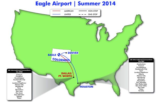 summer 2014 flight route map for EGE (Eagle Vail) airport; http://www.flyvail.com/html/flights/route-map.html
