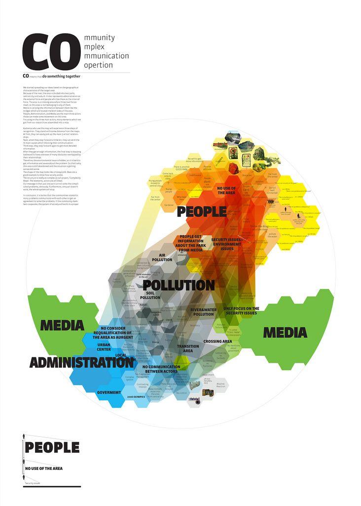 #infografik