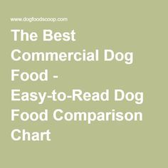 K--The Best Commercial Dog Food - Easy-to-Read Dog Food Comparison Chart