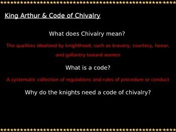 code of chivalry king arthur essay Essays related to code of chivalry 1 the code of chivalry was a code that all knights were expected to live up to during tale from king arthur and chivalry.