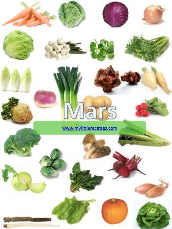 Produits de saison, légumes de mars - My Little Recettes