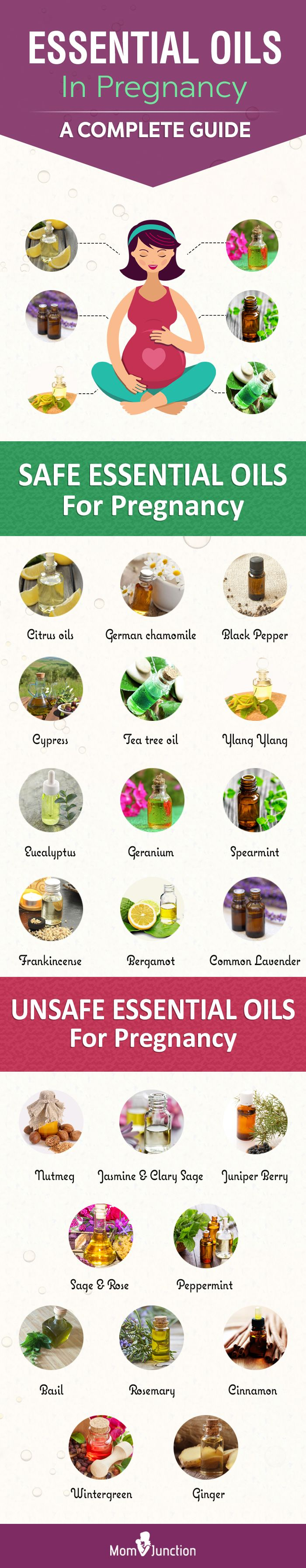 Essential Oils In Pregnancy – A Complete Guide
