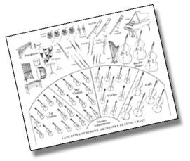 Families of the orchestra worksheets coloring pages free for Orchestra coloring pages