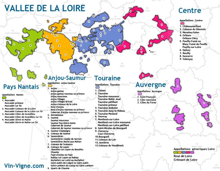 Les vignobles de la Loire