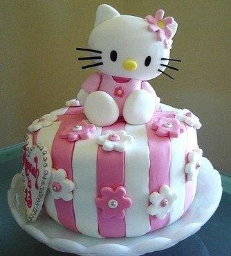 156 best Hello Kitty Cakes images on Pinterest Hello kitty cake