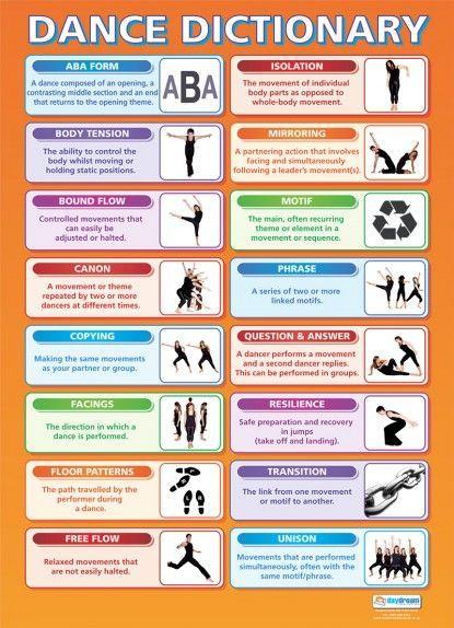 Dance Dictionary | Dance Educational School Posters