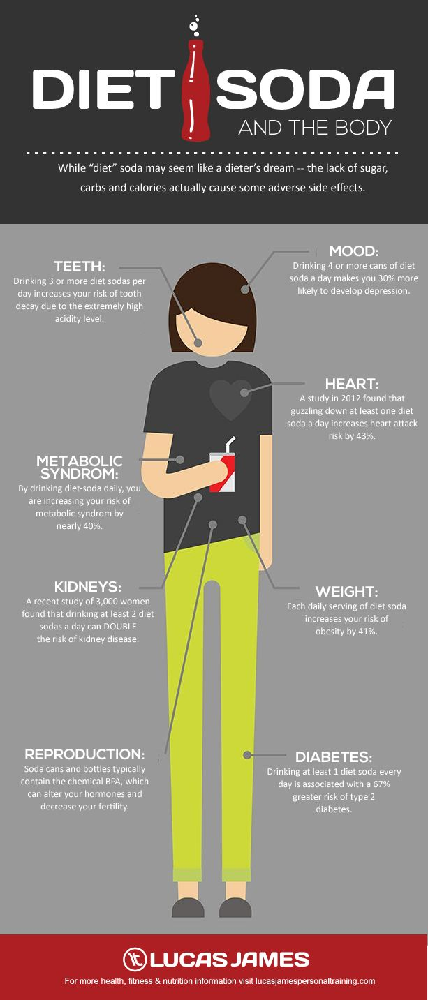 13 Best Images About Health Amp Fitness Infographics On