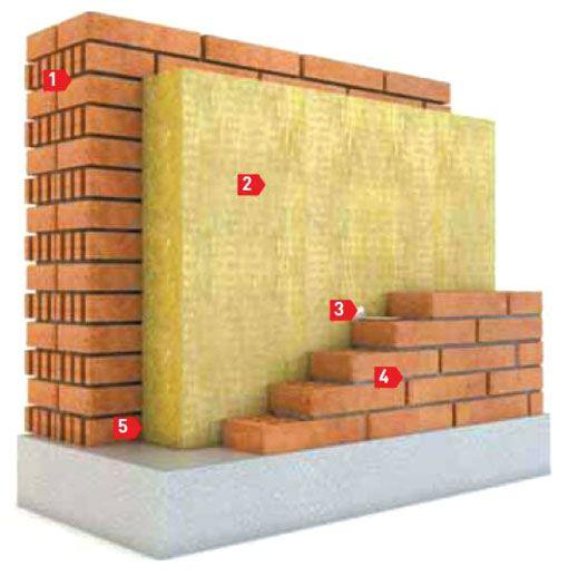 Слоистая кладка: 1 – несущая стена; 2 – ТЕХНОБЛОК (СТАНДАРТ, ОПТИМА, ПРОФ); 3 – гибкие связи из арматуры, или щелочестойкого стеклопластика; 4 – защитно-декоративная кладка; 5 – воздушный зазор
